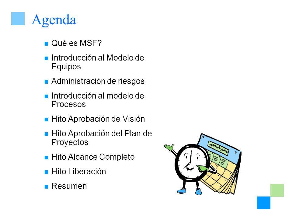 Agenda Qué es MSF? Introducción al Modelo de Equipos Administración de riesgos Introducción al modelo de Procesos Hito Aprobación de Visión Hito Aprob