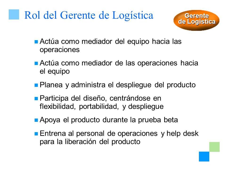Gerente de Logística Gerente de Logística Rol del Gerente de Logística Actúa como mediador del equipo hacia las operaciones Actúa como mediador de las
