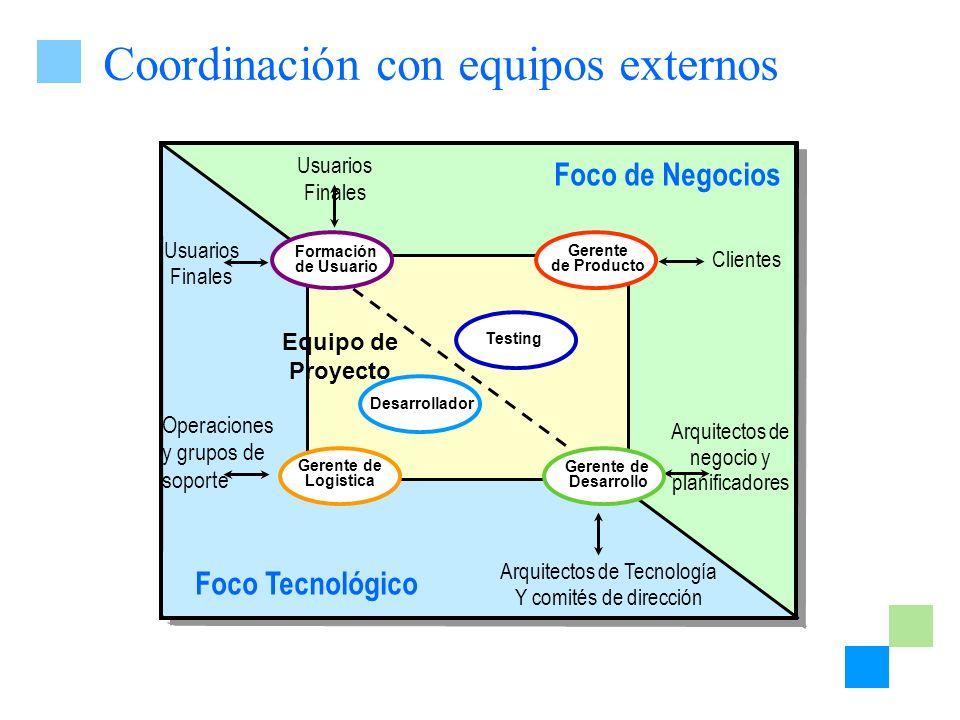 Coordinación con equipos externos Foco Tecnológico Foco de Negocios Usuarios Finales Arquitectos de negocio y planificadores Clientes Arquitectos de T