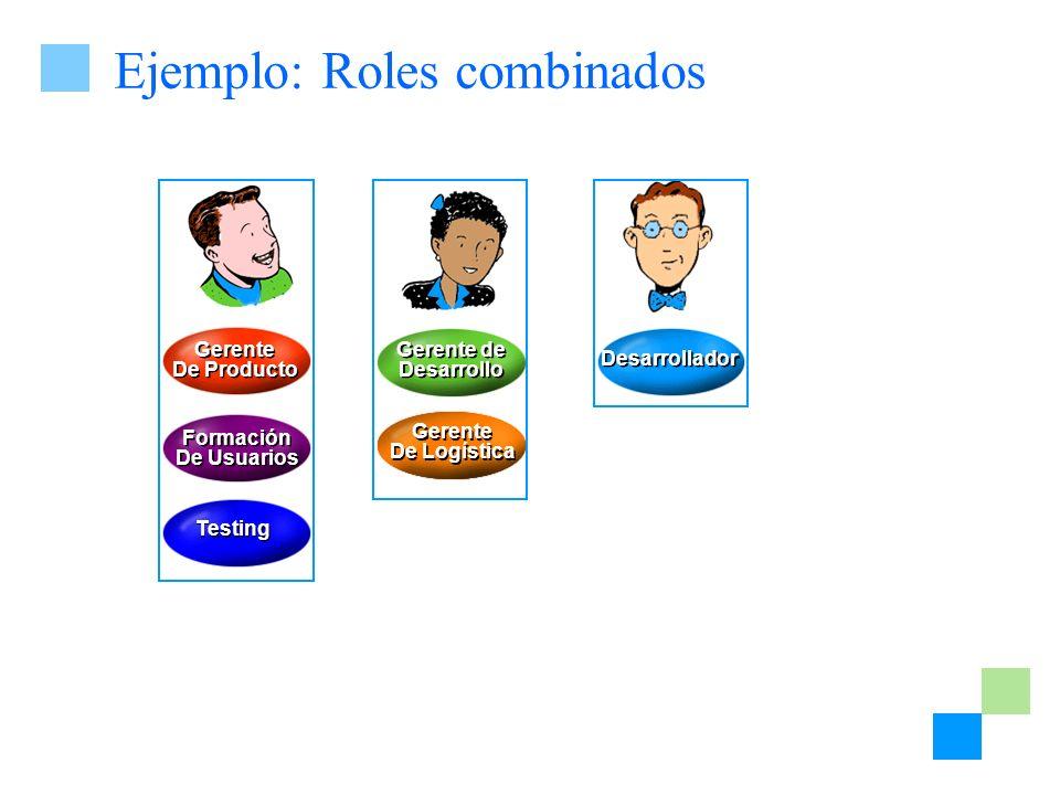 Gerente De Producto Gerente De Producto Ejemplo: Roles combinados Gerente de Desarrollo Gerente de Desarrollo Desarrollador Testing Gerente De Logísti
