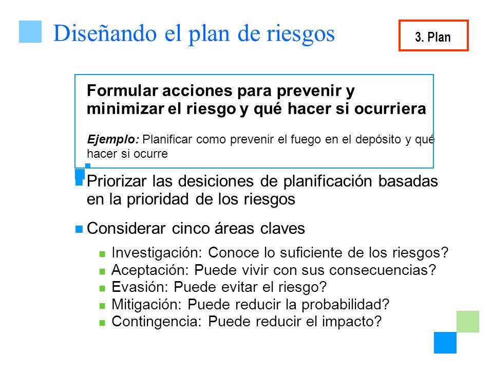 Diseñando el plan de riesgos Formular acciones para prevenir y minimizar el riesgo y qué hacer si ocurriera Ejemplo: Planificar como prevenir el fuego