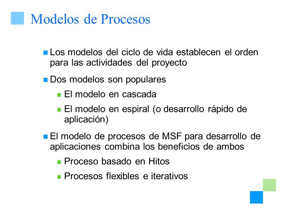 Modelos de Procesos Los modelos del ciclo de vida establecen el orden para las actividades del proyecto Dos modelos son populares El modelo en cascada