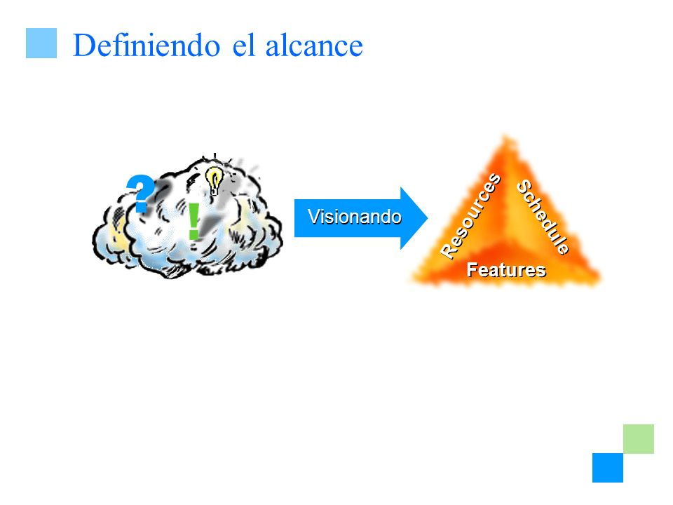 Definiendo el alcance Resources Features Schedule Visionando