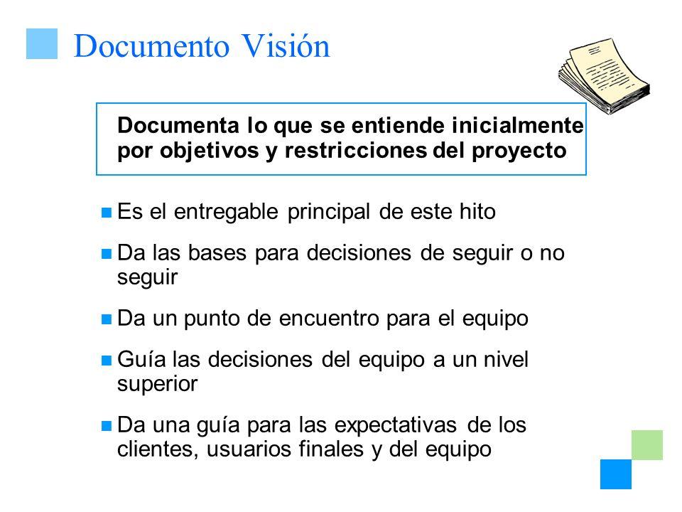 Documento Visión Documenta lo que se entiende inicialmente por objetivos y restricciones del proyecto Es el entregable principal de este hito Da las b