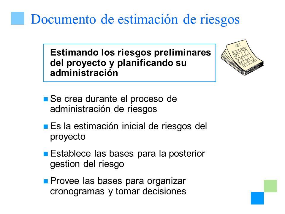 Documento de estimación de riesgos Estimando los riesgos preliminares del proyecto y planificando su administración Se crea durante el proceso de admi