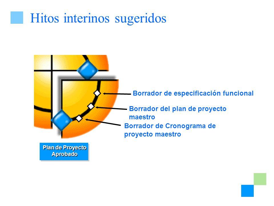 Hitos interinos sugeridos Borrador de especificación funcional Plan de Proyecto Aprobado Borrador de Cronograma de proyecto maestro Borrador del plan