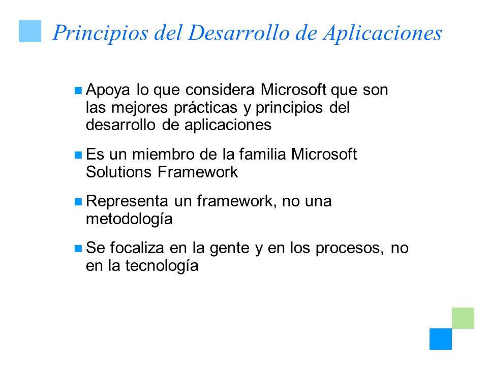 Principios del Desarrollo de Aplicaciones Apoya lo que considera Microsoft que son las mejores prácticas y principios del desarrollo de aplicaciones E