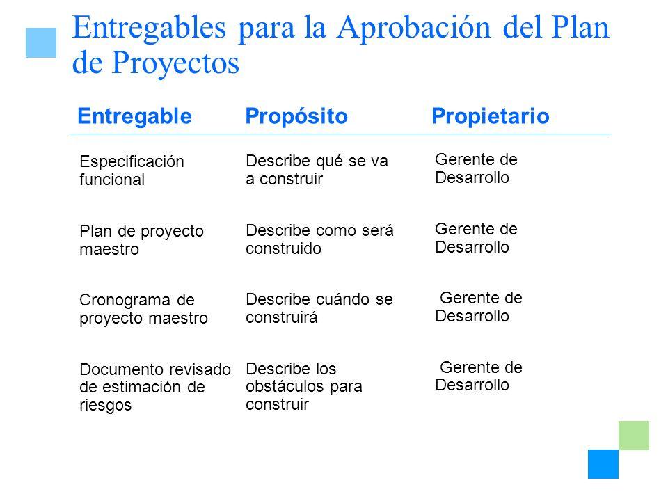 EntregablePropósito Especificación funcional Plan de proyecto maestro Cronograma de proyecto maestro Documento revisado de estimación de riesgos Descr