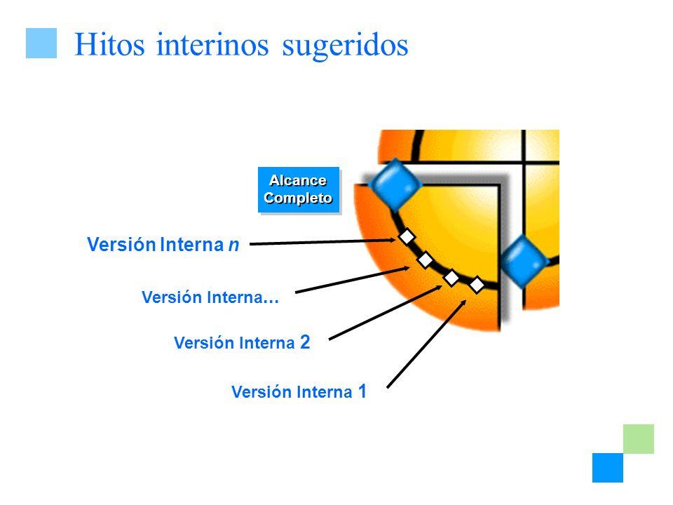 Hitos interinos sugeridos Alcance Completo Versión Interna n Versión Interna... Versión Interna 2 Versión Interna 1