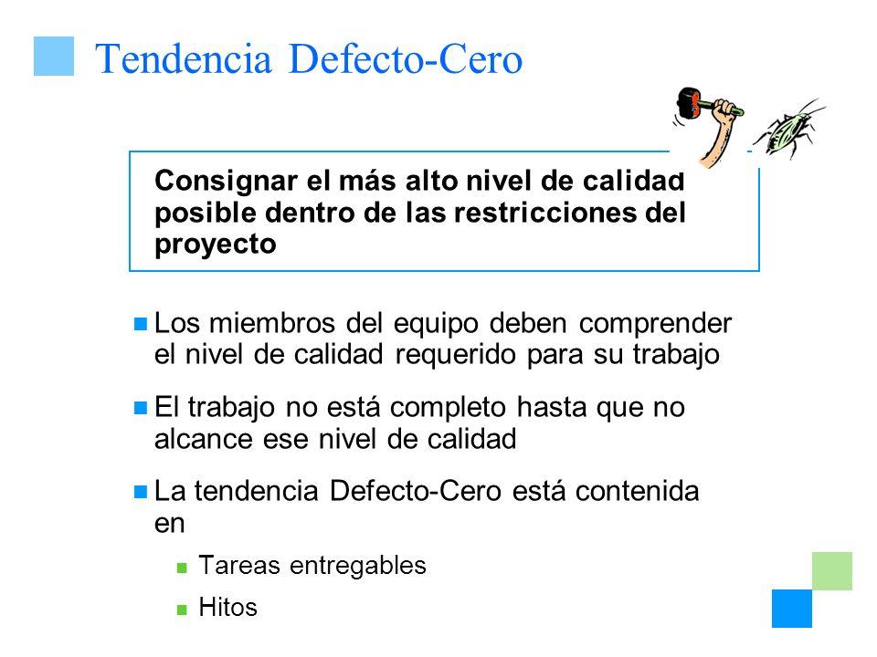 Tendencia Defecto-Cero Consignar el más alto nivel de calidad posible dentro de las restricciones del proyecto Los miembros del equipo deben comprende