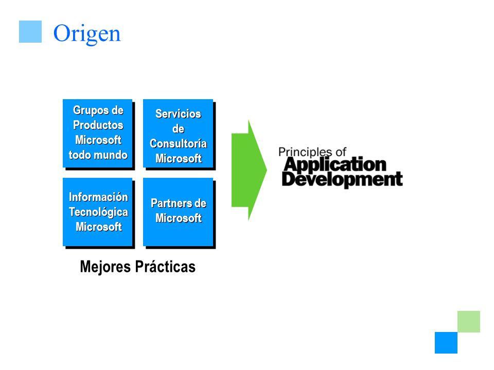 Origen Grupos de Productos Microsoft todo mundo Grupos de Productos Microsoft todo mundo Información Tecnológica Microsoft Información Tecnológica Mic