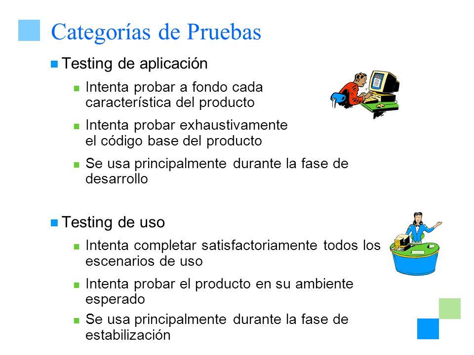 Categorías de Pruebas Testing de aplicación Intenta probar a fondo cada característica del producto Intenta probar exhaustivamente el código base del