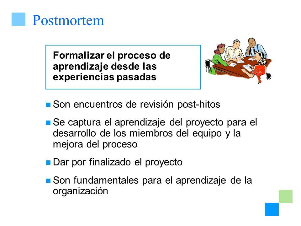 Postmortem Formalizar el proceso de aprendizaje desde las experiencias pasadas Son encuentros de revisión post-hitos Se captura el aprendizaje del pro