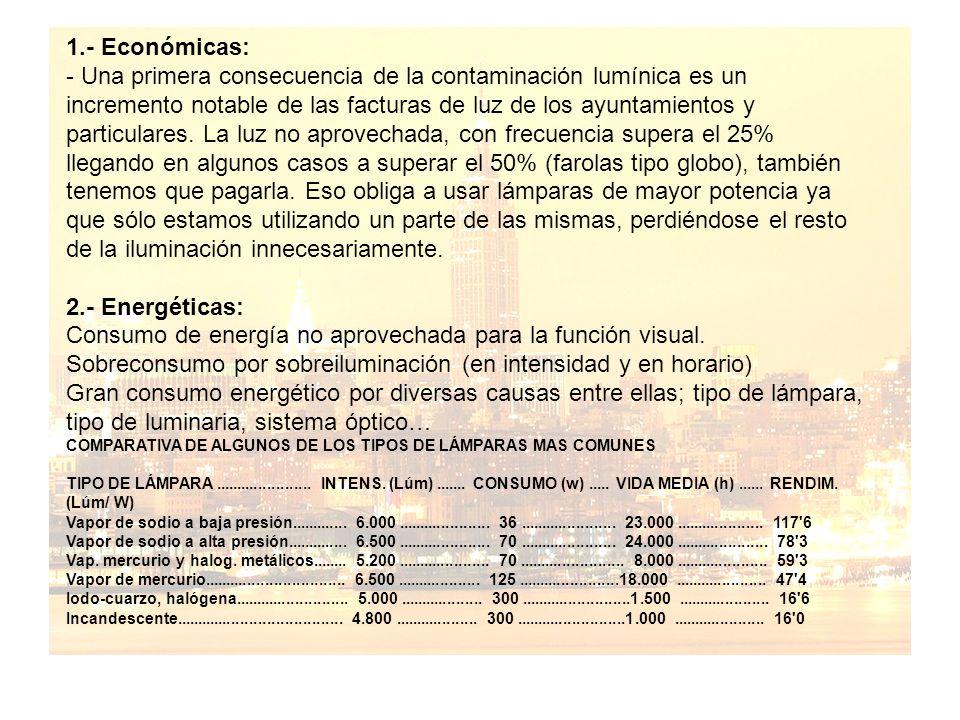 1.- Económicas: - Una primera consecuencia de la contaminación lumínica es un incremento notable de las facturas de luz de los ayuntamientos y particu