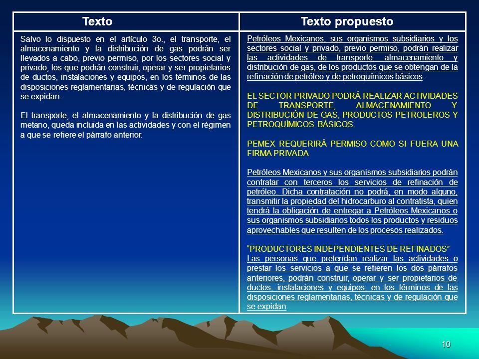 10 TextoTexto propuesto Salvo lo dispuesto en el artículo 3o., el transporte, el almacenamiento y la distribución de gas podrán ser llevados a cabo, p