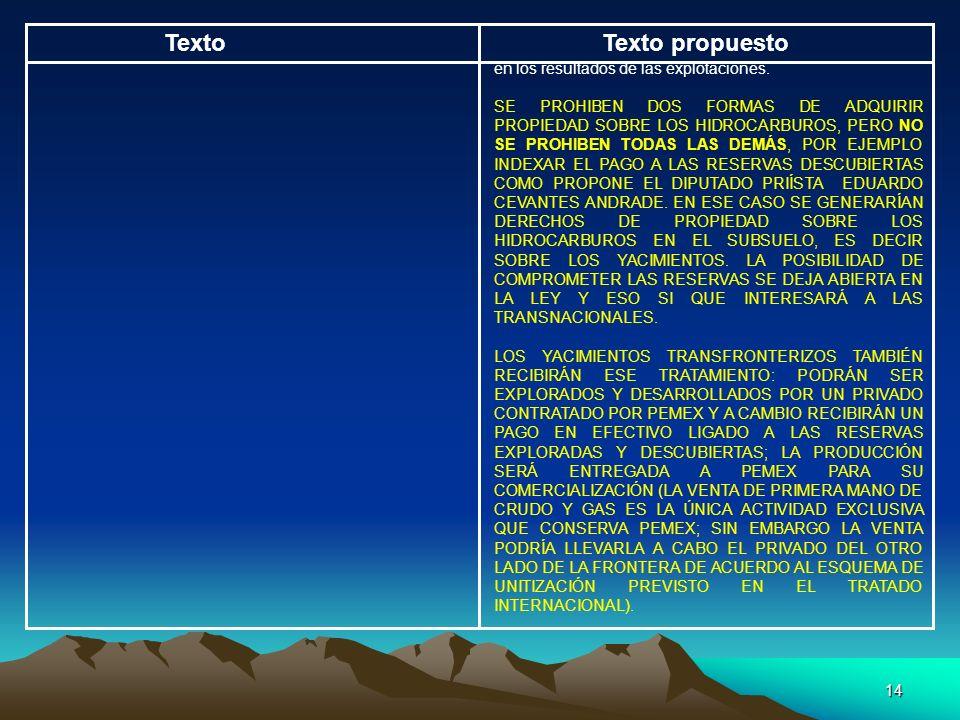 14 TextoTexto propuesto en los resultados de las explotaciones. SE PROHIBEN DOS FORMAS DE ADQUIRIR PROPIEDAD SOBRE LOS HIDROCARBUROS, PERO NO SE PROHI
