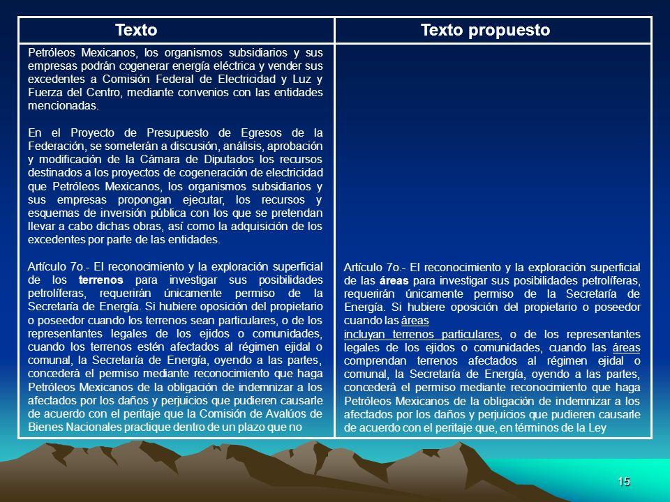 15 TextoTexto propuesto Petróleos Mexicanos, los organismos subsidiarios y sus empresas podrán cogenerar energía eléctrica y vender sus excedentes a C