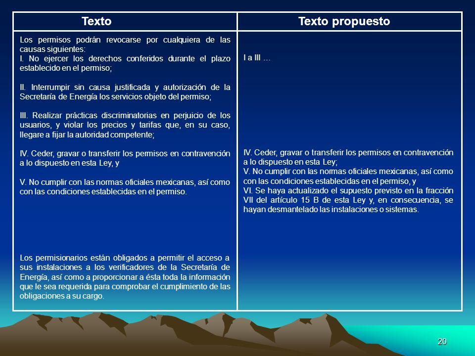 20 TextoTexto propuesto Los permisos podrán revocarse por cualquiera de las causas siguientes: I. No ejercer los derechos conferidos durante el plazo