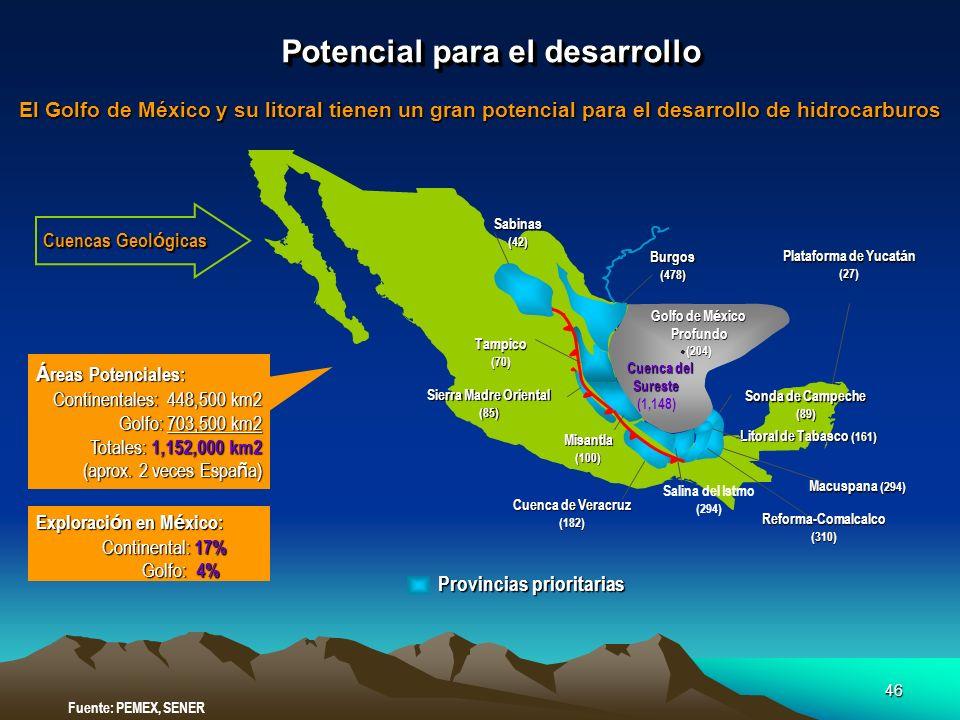 46 Potencial para el desarrollo El Golfo de México y su litoral tienen un gran potencial para el desarrollo de hidrocarburos Fuente: PEMEX, SENER Sabi