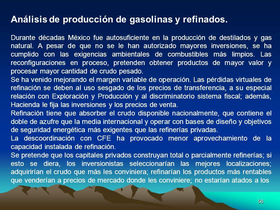 58 Análisis de producción de gasolinas y refinados. Durante décadas México fue autosuficiente en la producción de destilados y gas natural. A pesar de