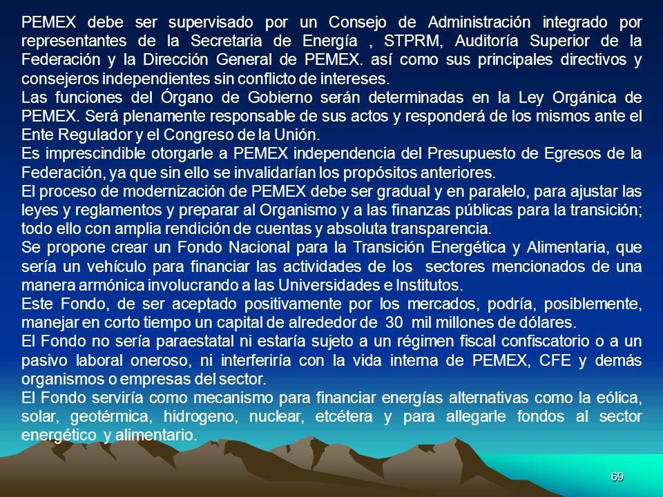 69 PEMEX debe ser supervisado por un Consejo de Administración integrado por representantes de la Secretaria de Energía, STPRM, Auditoría Superior de