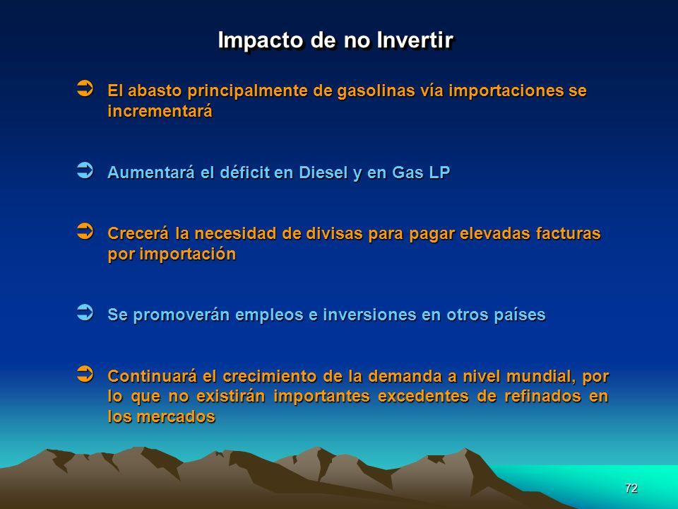 72 Impacto de no Invertir El abasto principalmente de gasolinas vía importaciones se incrementará El abasto principalmente de gasolinas vía importacio