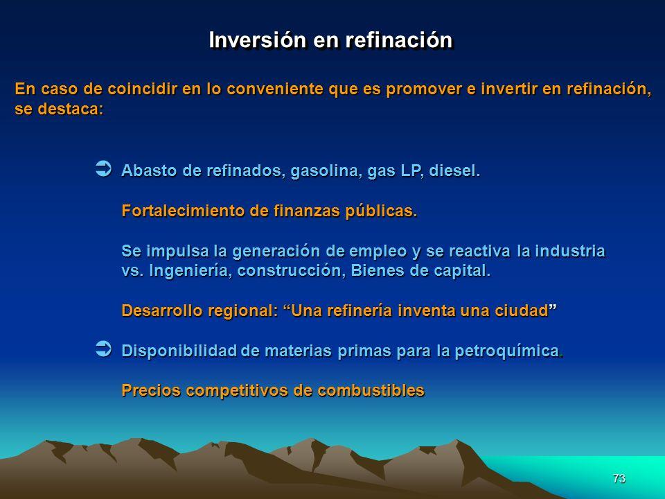 73 Inversión en refinación En caso de coincidir en lo conveniente que es promover e invertir en refinación, se destaca: Abasto de refinados, gasolina,