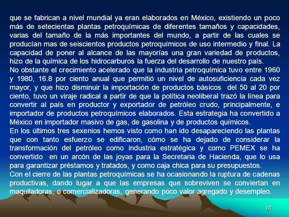 81 que se fabrican a nivel mundial ya eran elaborados en México, existiendo un poco más de setecientas plantas petroquímicas de diferentes tamaños y c