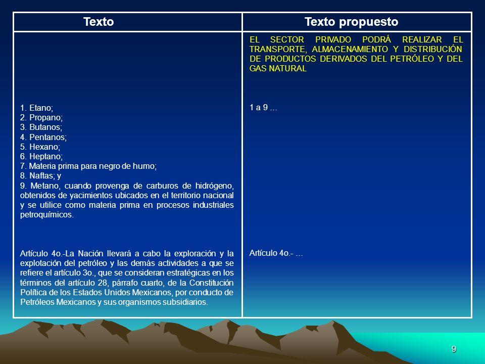 9 TextoTexto propuesto EL SECTOR PRIVADO PODRÁ REALIZAR EL TRANSPORTE, ALMACENAMIENTO Y DISTRIBUCIÓN DE PRODUCTOS DERIVADOS DEL PETRÓLEO Y DEL GAS NAT