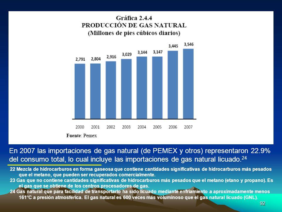 92 En 2007 las importaciones de gas natural (de PEMEX y otros) representaron 22.9% del consumo total, lo cual incluye las importaciones de gas natural