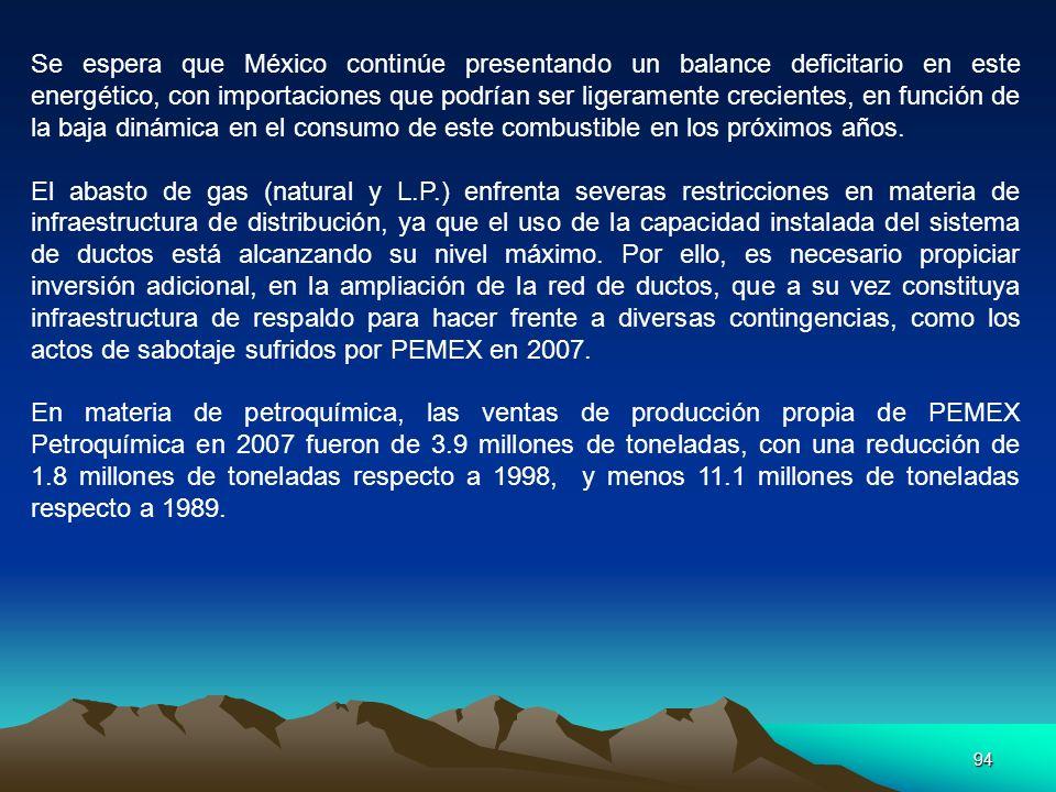 94 Se espera que México continúe presentando un balance deficitario en este energético, con importaciones que podrían ser ligeramente crecientes, en f