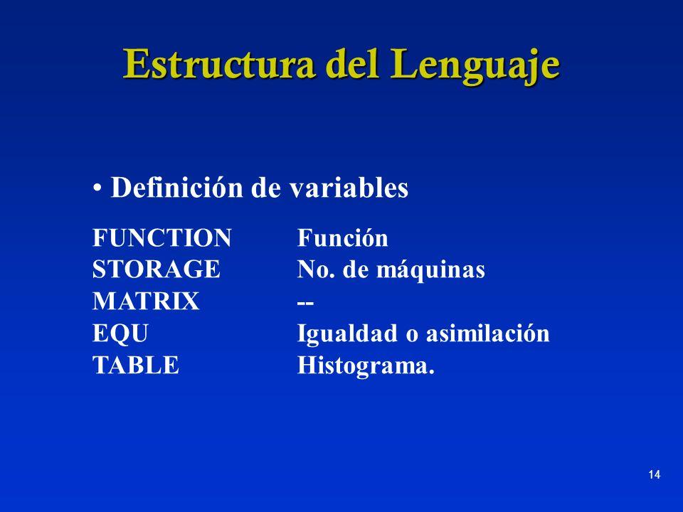 14 Estructura del Lenguaje Definición de variables FUNCTIONFunción STORAGENo. de máquinas MATRIX-- EQUIgualdad o asimilación TABLEHistograma.