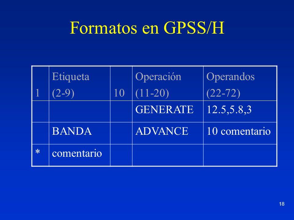 18 Formatos en GPSS/H 1 Etiqueta (2-9)10 Operación (11-20) Operandos (22-72) GENERATE12.5,5.8,3 BANDAADVANCE10 comentario *comentario
