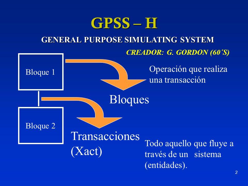 2 GENERAL PURPOSE SIMULATING SYSTEM CREADOR: G. GORDON (60´S) GPSS – H Bloque 1 Bloque 2 Bloques Transacciones (Xact) Operación que realiza una transa