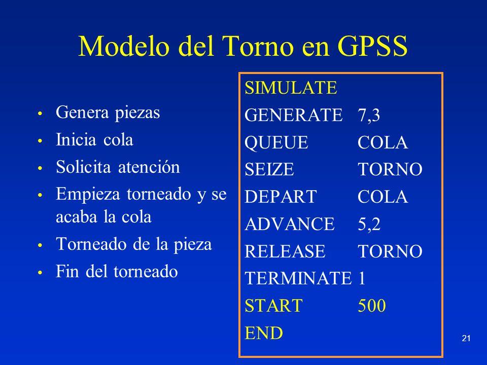 21 Modelo del Torno en GPSS Genera piezas Inicia cola Solicita atención Empieza torneado y se acaba la cola Torneado de la pieza Fin del torneado SIMU
