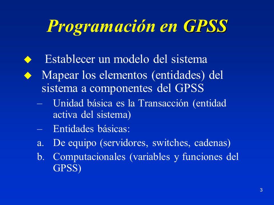 3 GPSS Programación en GPSS u Establecer un modelo del sistema u Mapear los elementos (entidades) del sistema a componentes del GPSS –Unidad básica es