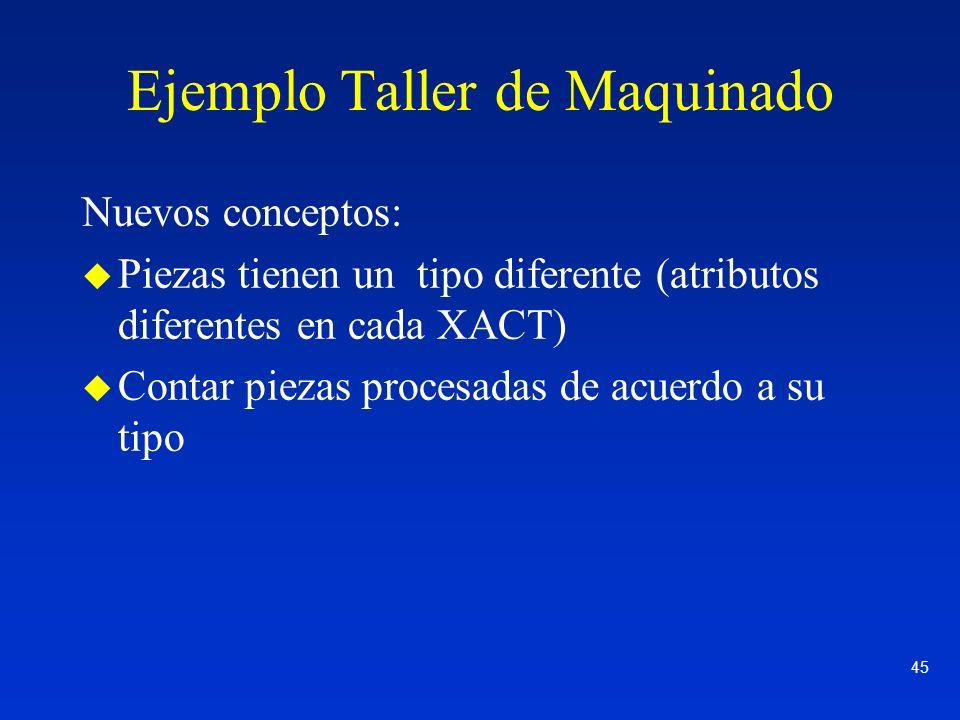 45 Ejemplo Taller de Maquinado Nuevos conceptos: u Piezas tienen un tipo diferente (atributos diferentes en cada XACT) u Contar piezas procesadas de a