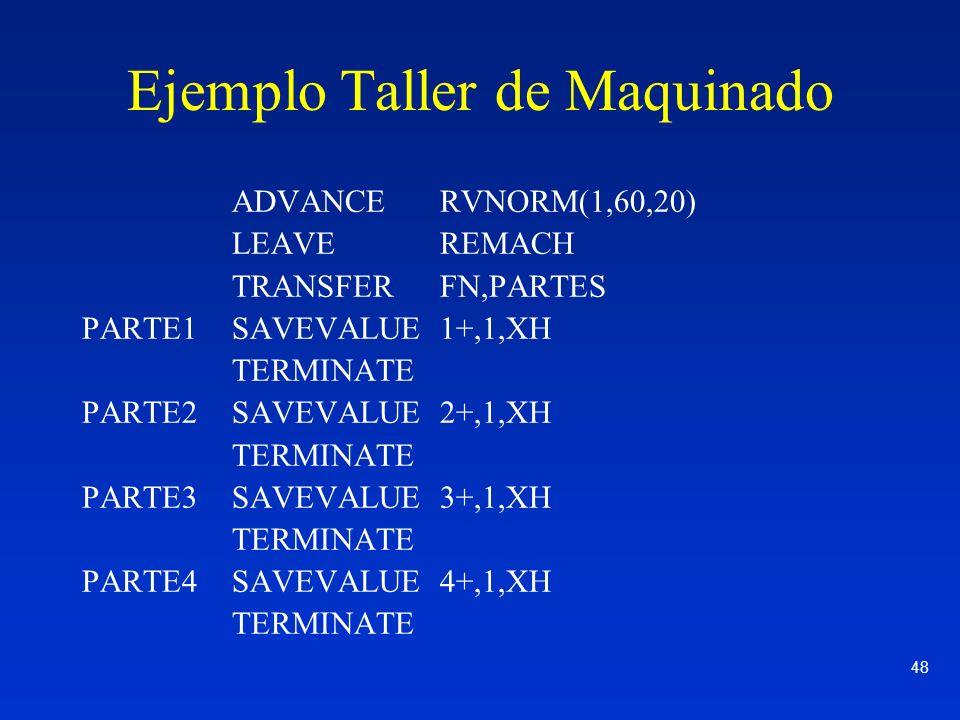 48 Ejemplo Taller de Maquinado ADVANCE RVNORM(1,60,20) LEAVEREMACH TRANSFERFN,PARTES PARTE1SAVEVALUE 1+,1,XH TERMINATE PARTE2SAVEVALUE 2+,1,XH TERMINA