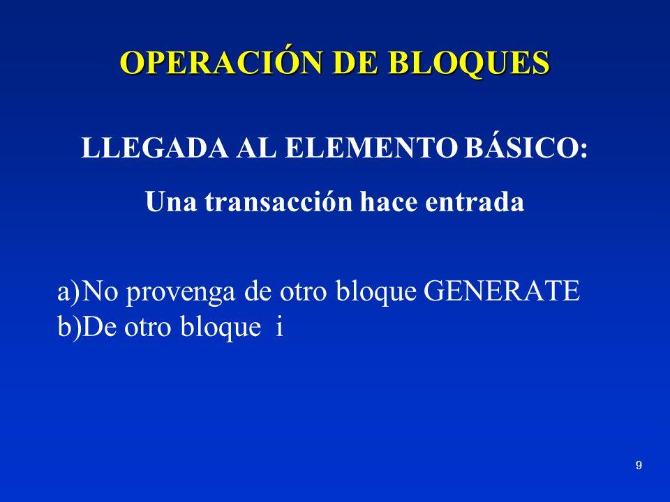 9 LLEGADA AL ELEMENTO BÁSICO: Una transacción hace entrada a)No provenga de otro bloque GENERATE b)De otro bloque i