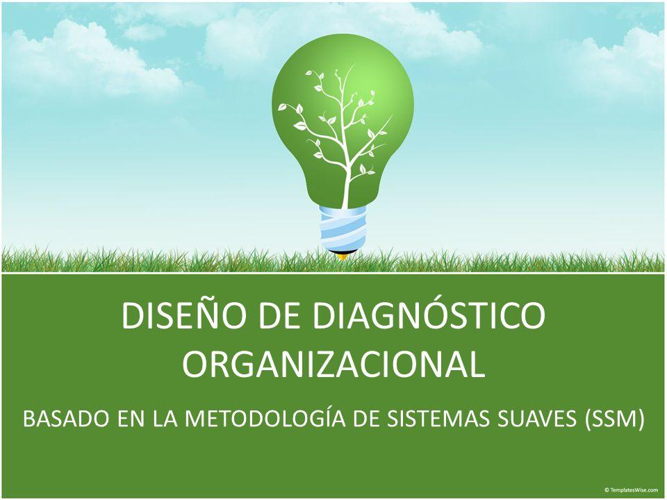 DISEÑO DE DIAGNÓSTICO ORGANIZACIONAL BASADO EN LA METODOLOGÍA DE SISTEMAS SUAVES (SSM)