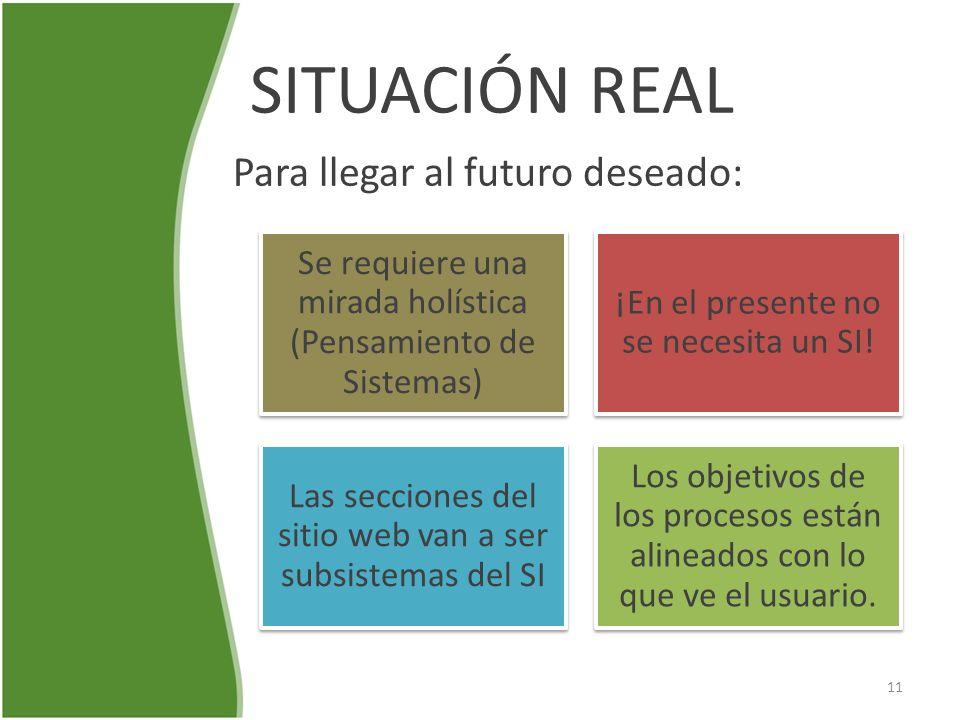 SITUACIÓN REAL Para llegar al futuro deseado: Se requiere una mirada holística (Pensamiento de Sistemas) ¡En el presente no se necesita un SI! Las sec
