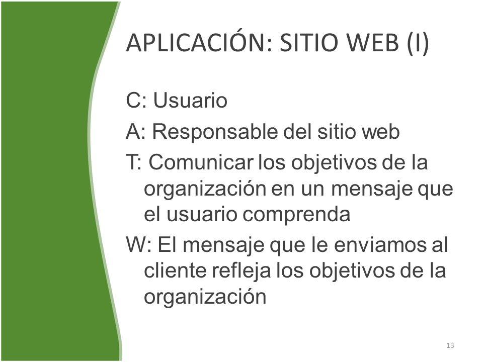 APLICACIÓN: SITIO WEB (I) C: Usuario A: Responsable del sitio web T: Comunicar los objetivos de la organización en un mensaje que el usuario comprenda