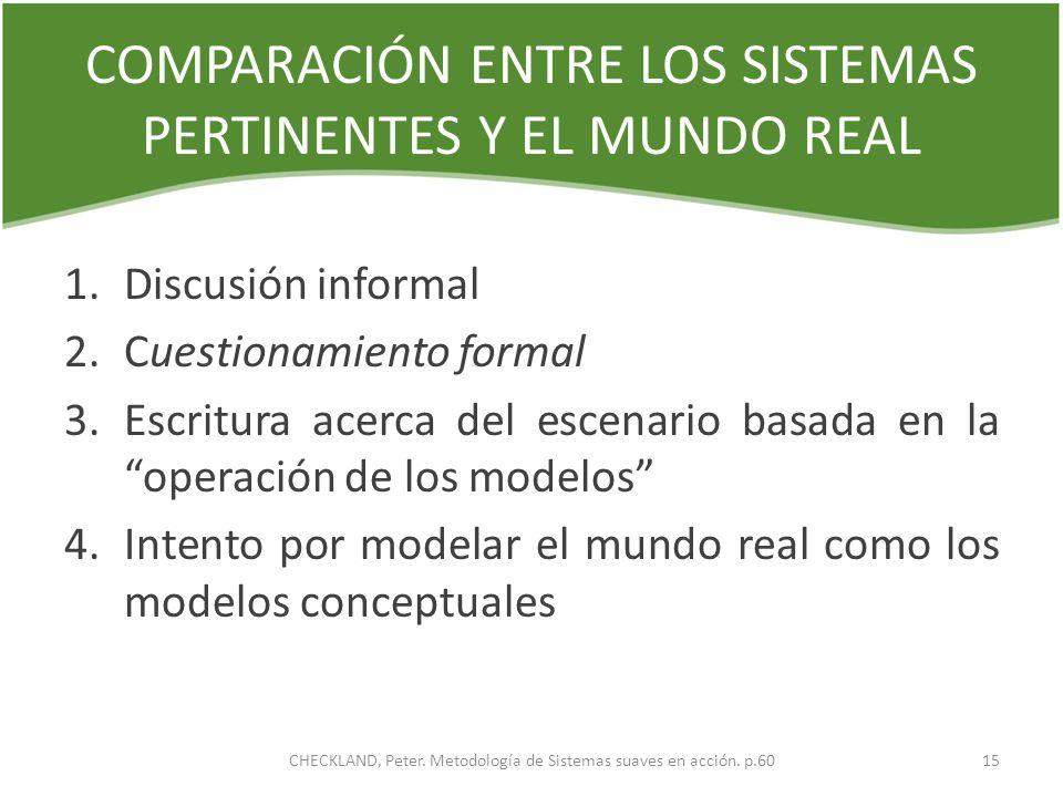 COMPARACIÓN ENTRE LOS SISTEMAS PERTINENTES Y EL MUNDO REAL 1.Discusión informal 2.Cuestionamiento formal 3.Escritura acerca del escenario basada en la