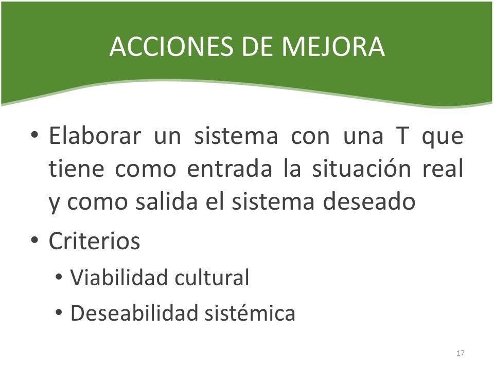 ACCIONES DE MEJORA Elaborar un sistema con una T que tiene como entrada la situación real y como salida el sistema deseado Criterios Viabilidad cultur