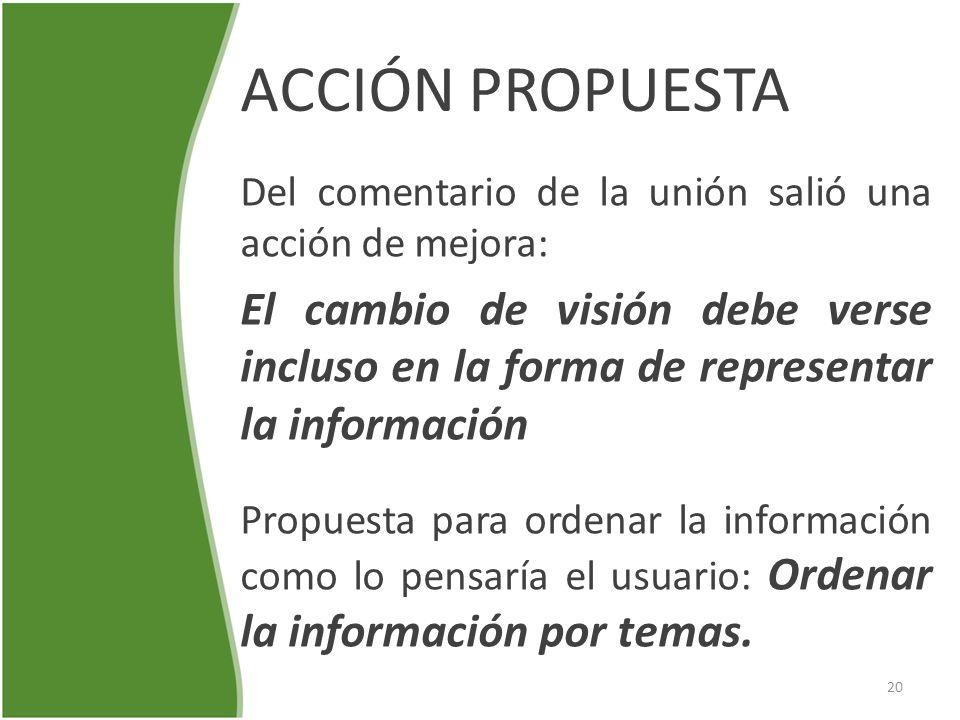 ACCIÓN PROPUESTA Del comentario de la unión salió una acción de mejora: El cambio de visión debe verse incluso en la forma de representar la informaci