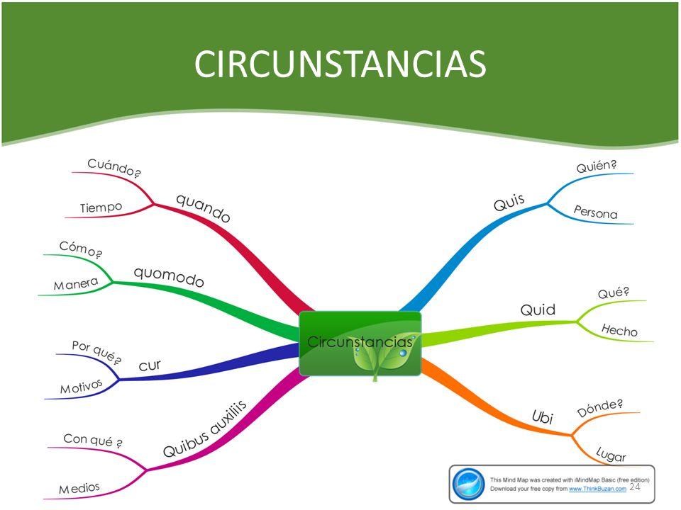 CIRCUNSTANCIAS 24