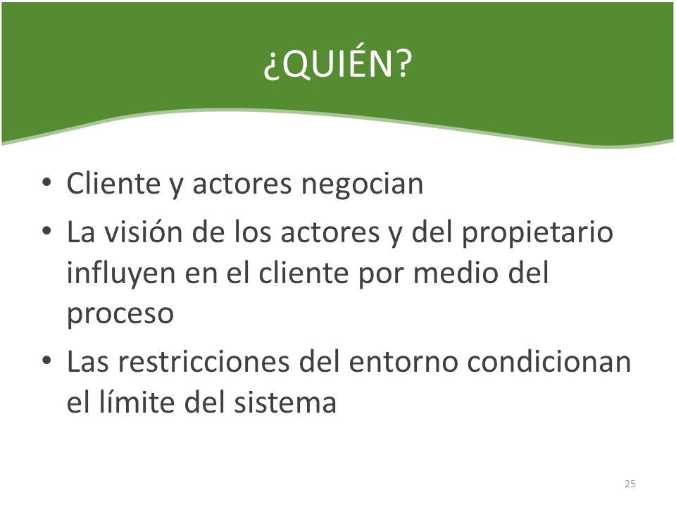 ¿QUIÉN? Cliente y actores negocian La visión de los actores y del propietario influyen en el cliente por medio del proceso Las restricciones del entor