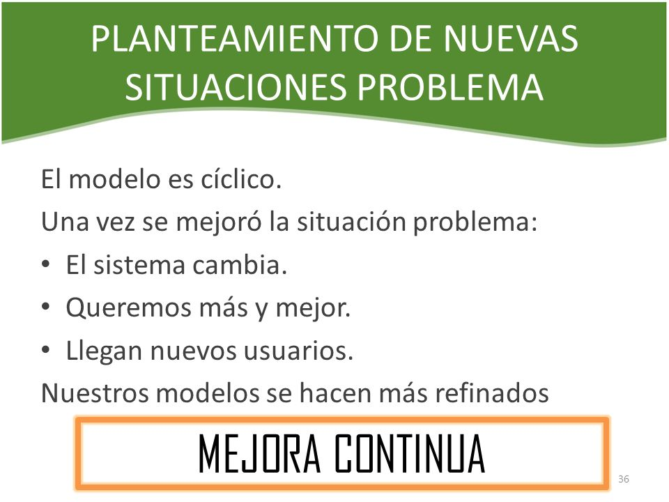 PLANTEAMIENTO DE NUEVAS SITUACIONES PROBLEMA El modelo es cíclico. Una vez se mejoró la situación problema: El sistema cambia. Queremos más y mejor. L