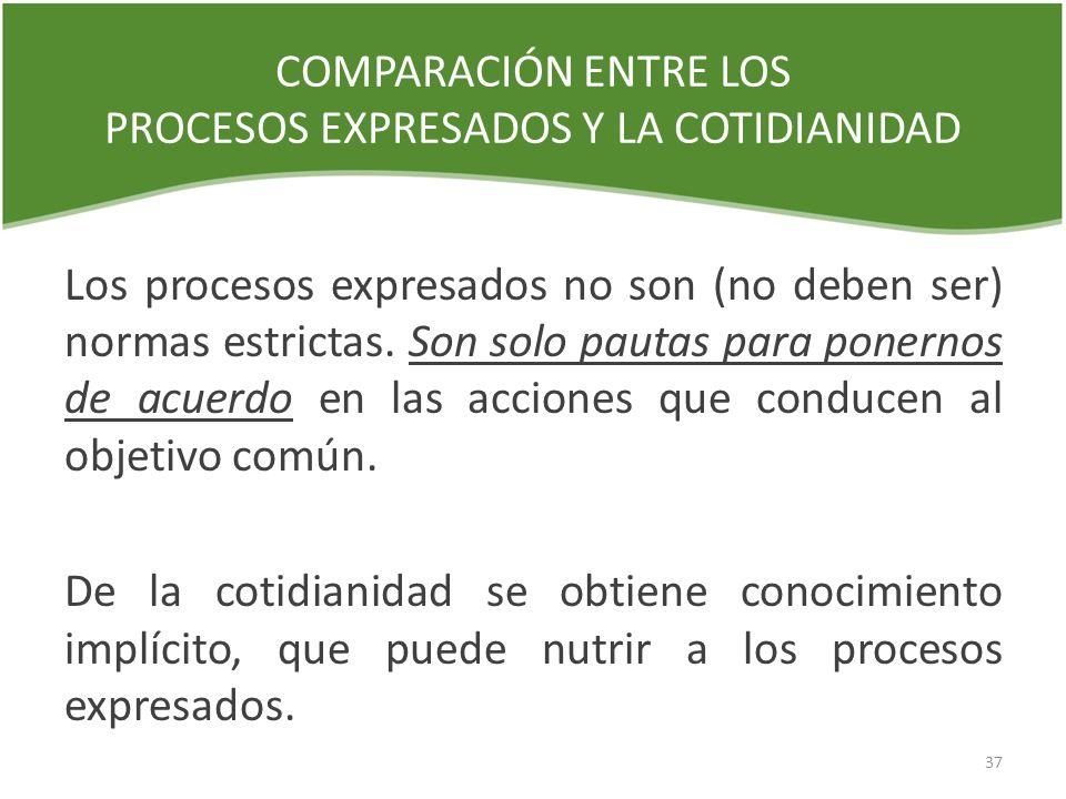 COMPARACIÓN ENTRE LOS PROCESOS EXPRESADOS Y LA COTIDIANIDAD Los procesos expresados no son (no deben ser) normas estrictas. Son solo pautas para poner