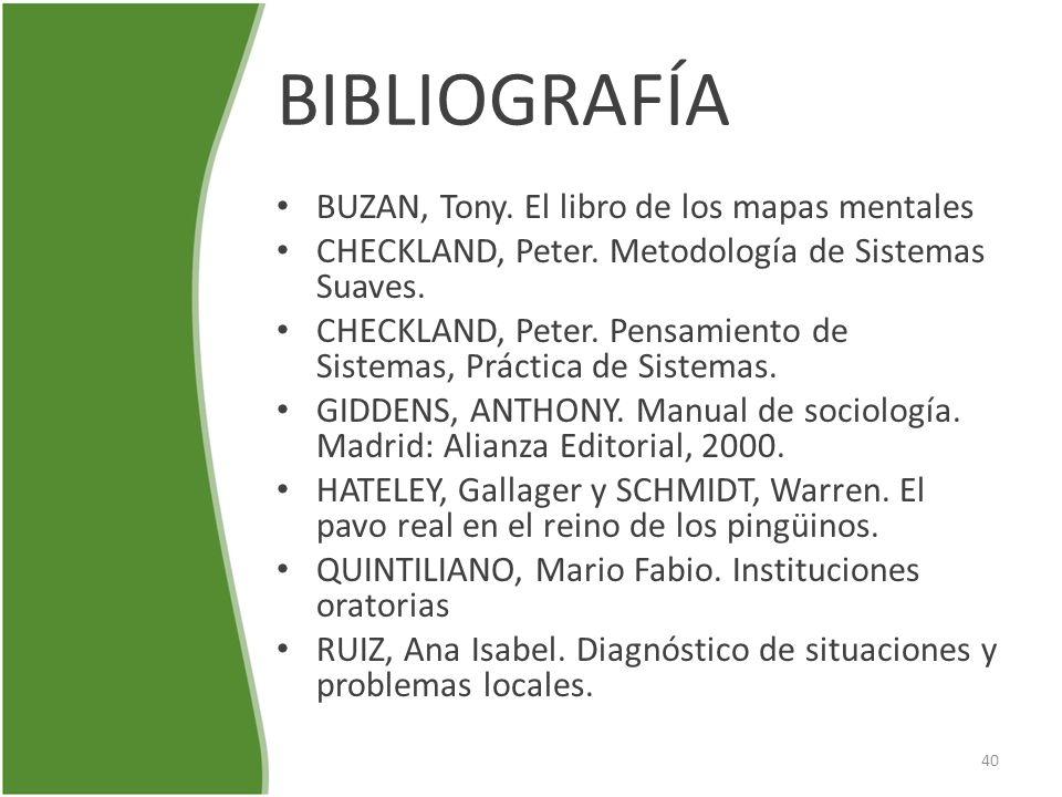 BIBLIOGRAFÍA BUZAN, Tony. El libro de los mapas mentales CHECKLAND, Peter. Metodología de Sistemas Suaves. CHECKLAND, Peter. Pensamiento de Sistemas,